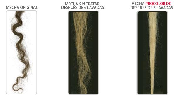 AQIA Procolor DC Powder. Comparativa por escaneo